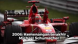Statistik GP Tiongkok | Racing Stories
