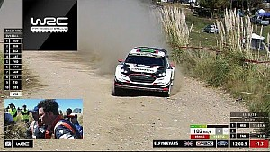 Rally Argentina (2017): Neuville vs. Evans