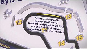 F1 2018 - ispanya GP Pist Rehberi