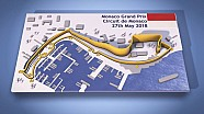 Monaco GP Circuit Guide