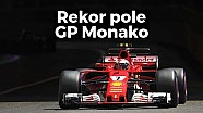 Rekor pole Monako | Motorsport Shorts