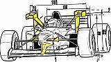 Inovasi Gila F1 di Monako   Racing Stories