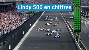 Les 500 Miles d'Indianapolis en chiffres