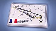 Le guide du circuit du Castellet