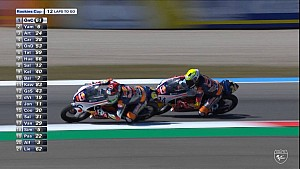 Race 2 Highlights – Red Bull Rookies Cup